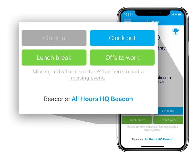 Le registrator delovnega časa priskrbi pravo beleženje delovnika